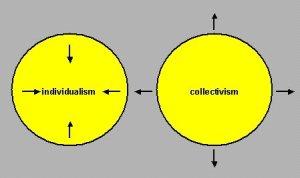 individualism-collectivism-inward-outward-angra-spenta